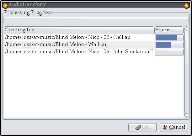 Dialog displayed when processing the job queue.